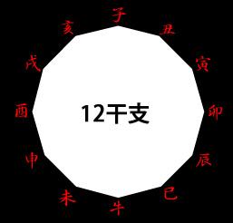 12?±?x?C?3